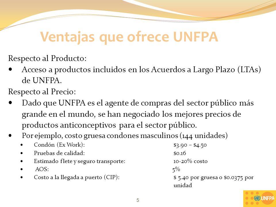 5 Respecto al Producto: Acceso a productos incluidos en los Acuerdos a Largo Plazo (LTAs) de UNFPA.