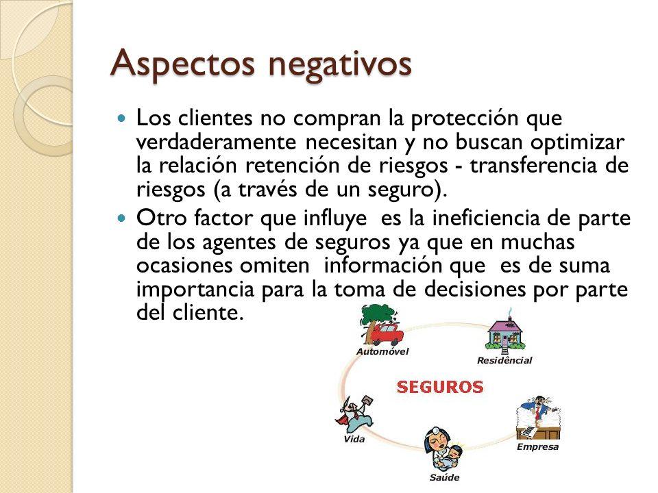 Aspectos negativos Los clientes no compran la protección que verdaderamente necesitan y no buscan optimizar la relación retención de riesgos - transfe