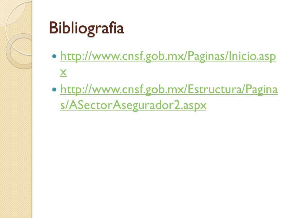 Bibliografia http://www.cnsf.gob.mx/Paginas/Inicio.asp x http://www.cnsf.gob.mx/Paginas/Inicio.asp x http://www.cnsf.gob.mx/Estructura/Pagina s/ASecto