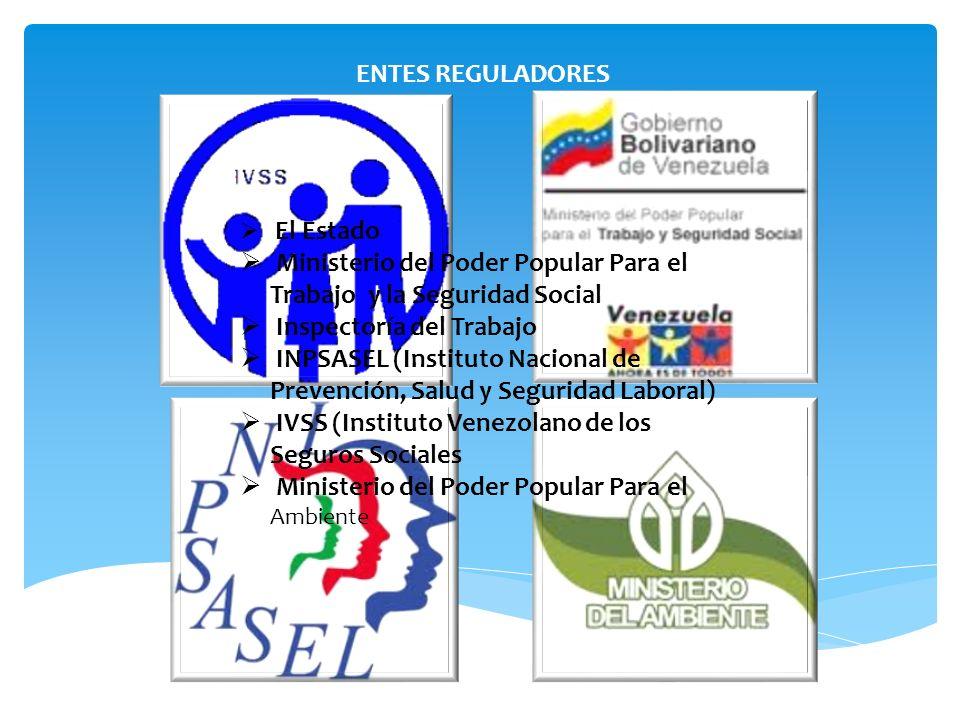 ENTES REGULADORES El Estado Ministerio del Poder Popular Para el Trabajo y la Seguridad Social Inspectoría del Trabajo INPSASEL (Instituto Nacional de Prevención, Salud y Seguridad Laboral) IVSS (Instituto Venezolano de los Seguros Sociales Ministerio del Poder Popular Para el Ambiente