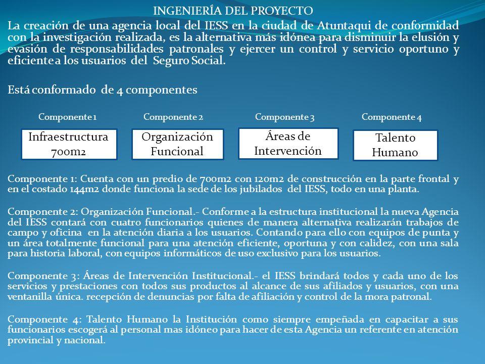 INGENIERÍA DEL PROYECTO La creación de una agencia local del IESS en la ciudad de Atuntaqui de conformidad con la investigación realizada, es la alter