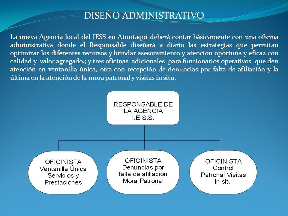 DISEÑO ADMINISTRATIVO La nueva Agencia local del IESS en Atuntaqui deberá contar básicamente con una oficina administrativa donde el Responsable diseñ