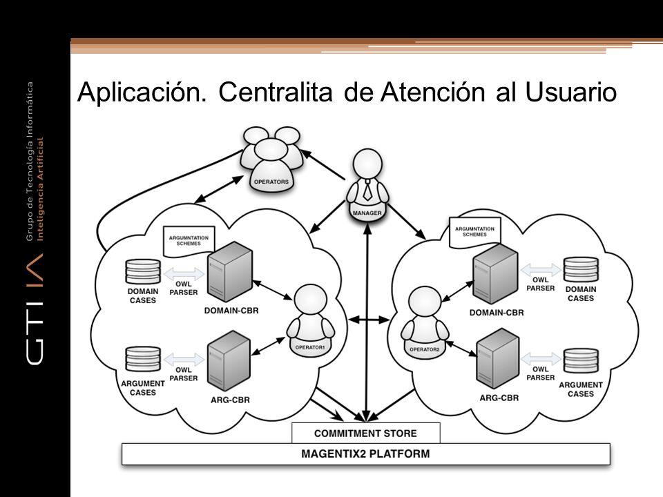 Aplicación. Centralita de Atención al Usuario