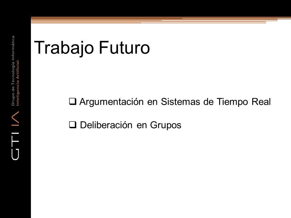 Trabajo Futuro Argumentación en Sistemas de Tiempo Real Deliberación en Grupos