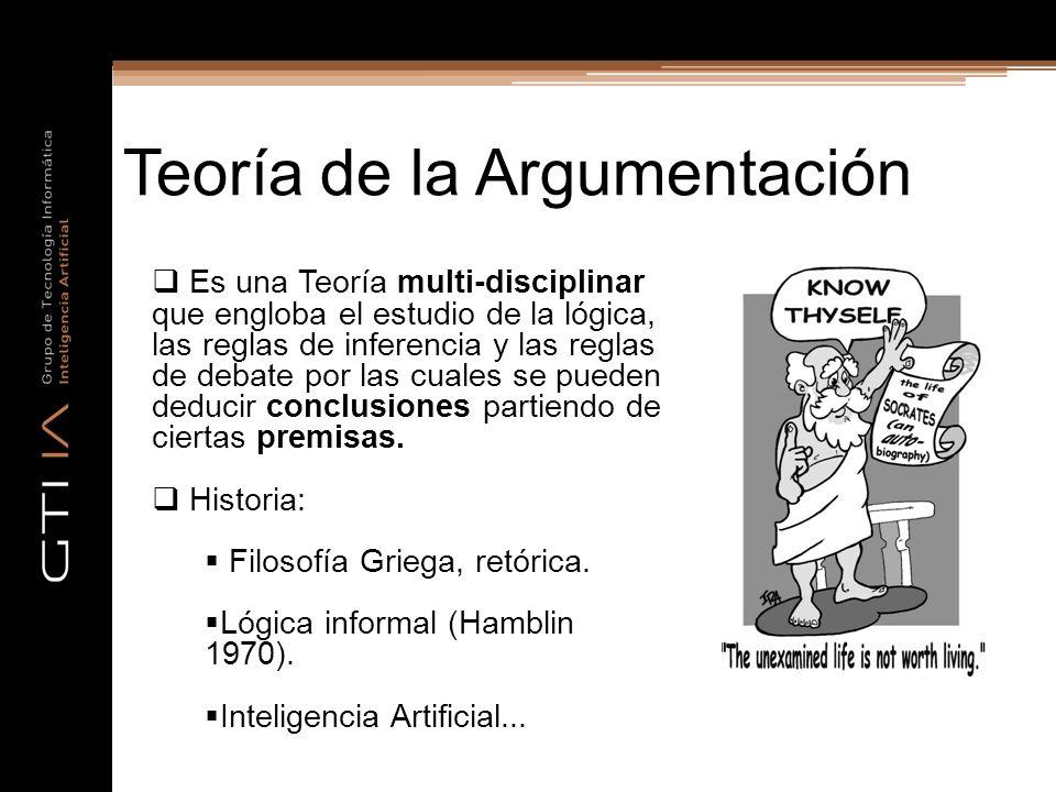 Teoría de la Argumentación Es una Teoría multi-disciplinar que engloba el estudio de la lógica, las reglas de inferencia y las reglas de debate por la