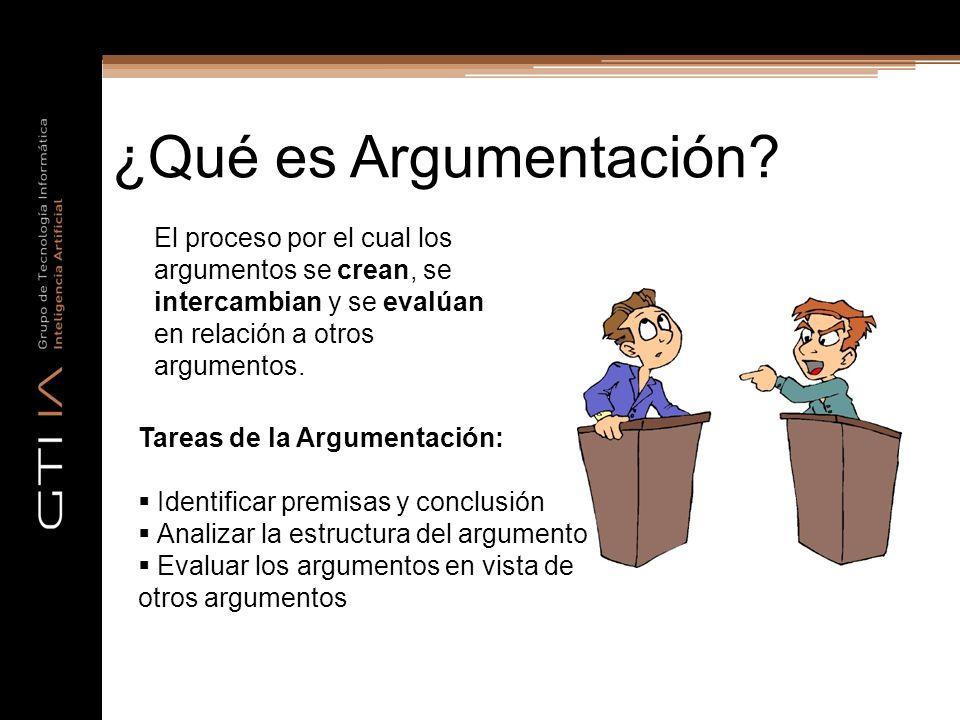 ¿Qué es Argumentación? El proceso por el cual los argumentos se crean, se intercambian y se evalúan en relación a otros argumentos. Tareas de la Argum