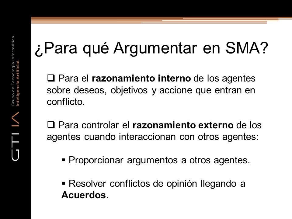 ¿Para qué Argumentar en SMA? Para el razonamiento interno de los agentes sobre deseos, objetivos y accione que entran en conflicto. Para controlar el