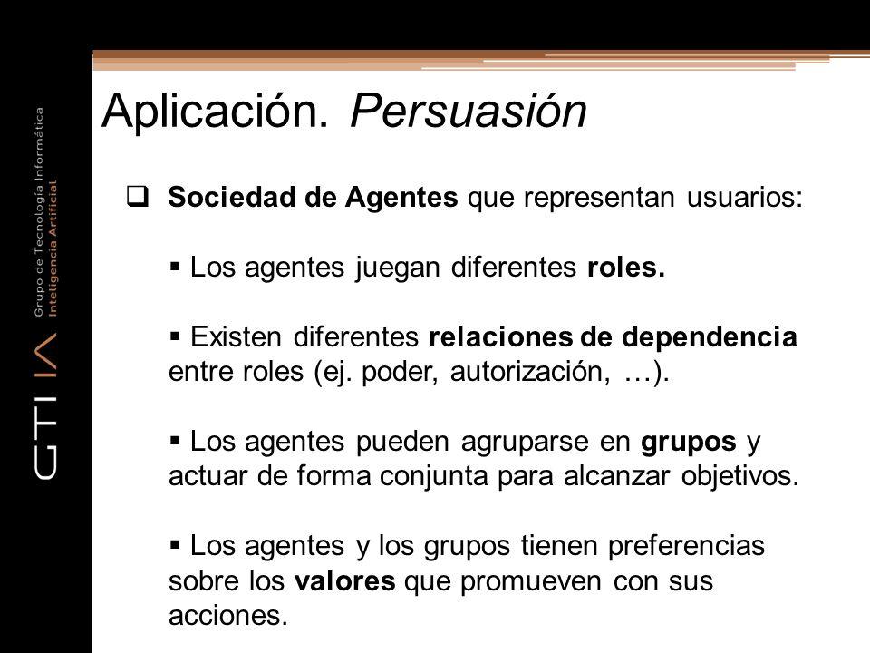 Aplicación. Persuasión Sociedad de Agentes que representan usuarios: Los agentes juegan diferentes roles. Existen diferentes relaciones de dependencia