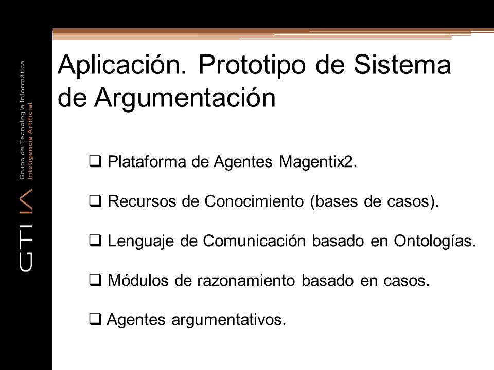 Aplicación. Prototipo de Sistema de Argumentación Plataforma de Agentes Magentix2. Recursos de Conocimiento (bases de casos). Lenguaje de Comunicación
