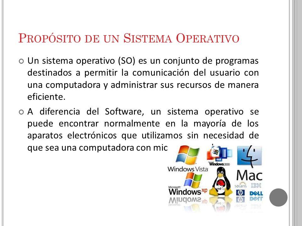 FUNDAMENTOS DE COMPUTACIÓN IC3 Conceptos Básicos de Sistema Operativo