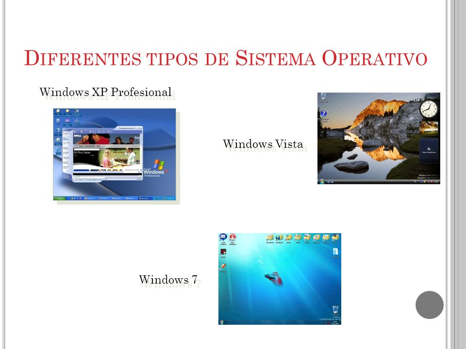 P ROPÓSITO DE UN S ISTEMA O PERATIVO Un sistema operativo (SO) es un conjunto de programas destinados a permitir la comunicación del usuario con una computadora y administrar sus recursos de manera eficiente.