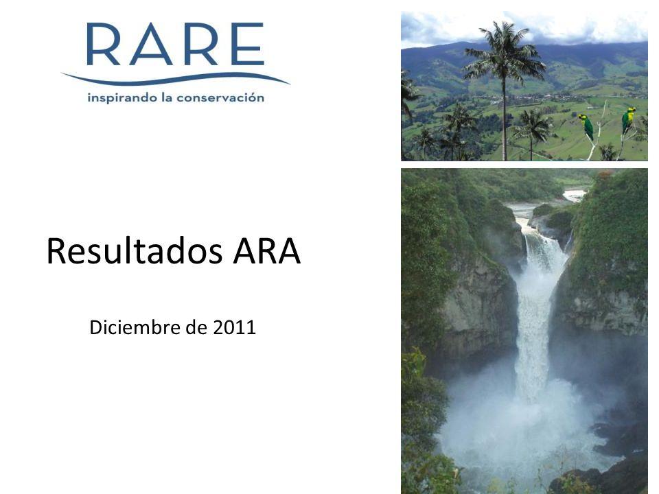 Resultados ARA Diciembre de 2011