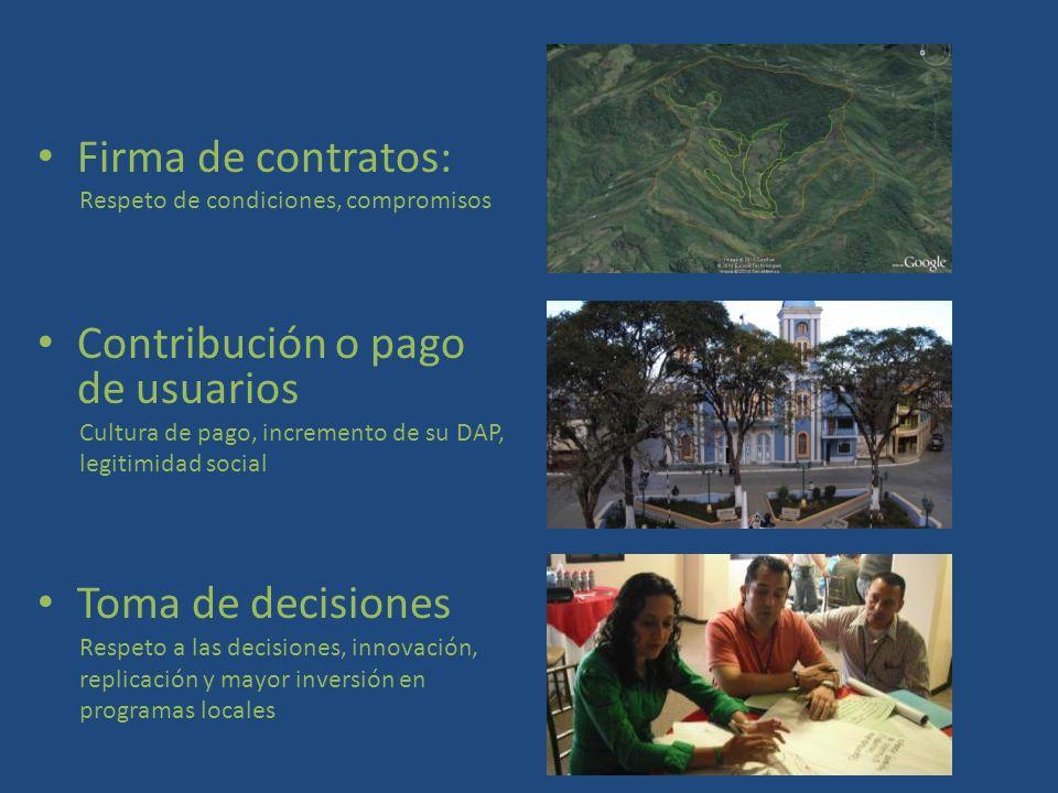 Firma de contratos: Respeto de condiciones, compromisos Contribución o pago de usuarios Cultura de pago, incremento de su DAP, legitimidad social Toma de decisiones Respeto a las decisiones, innovación, replicación y mayor inversión en programas locales
