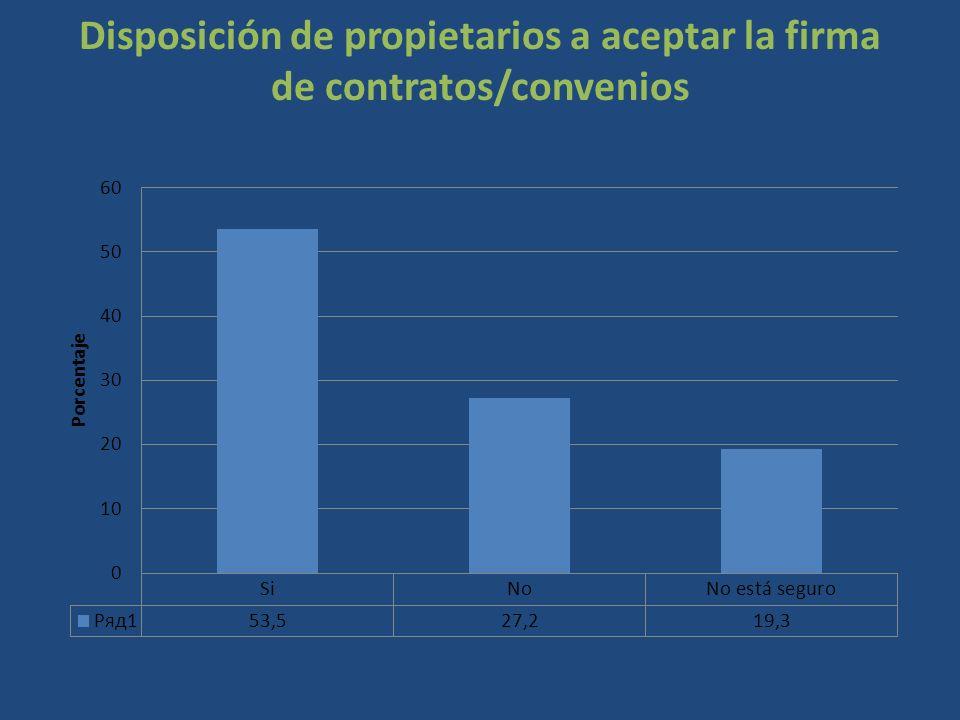 Disposición de propietarios a aceptar la firma de contratos/convenios