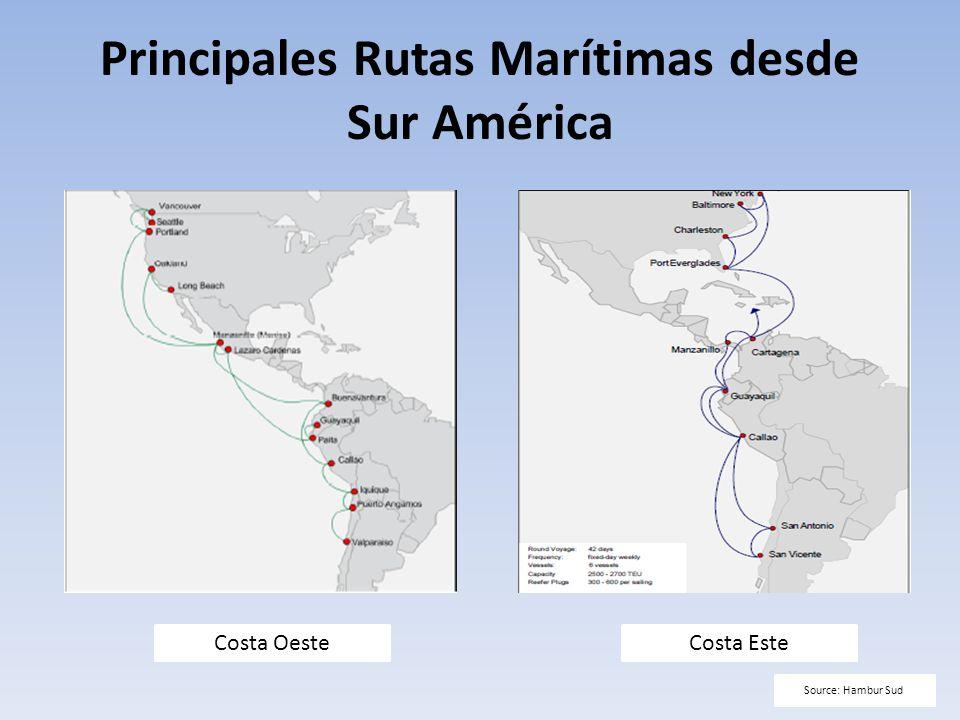 Principales Rutas Marítimas desde Sur América Source: Hambur Sud Costa EsteCosta Oeste