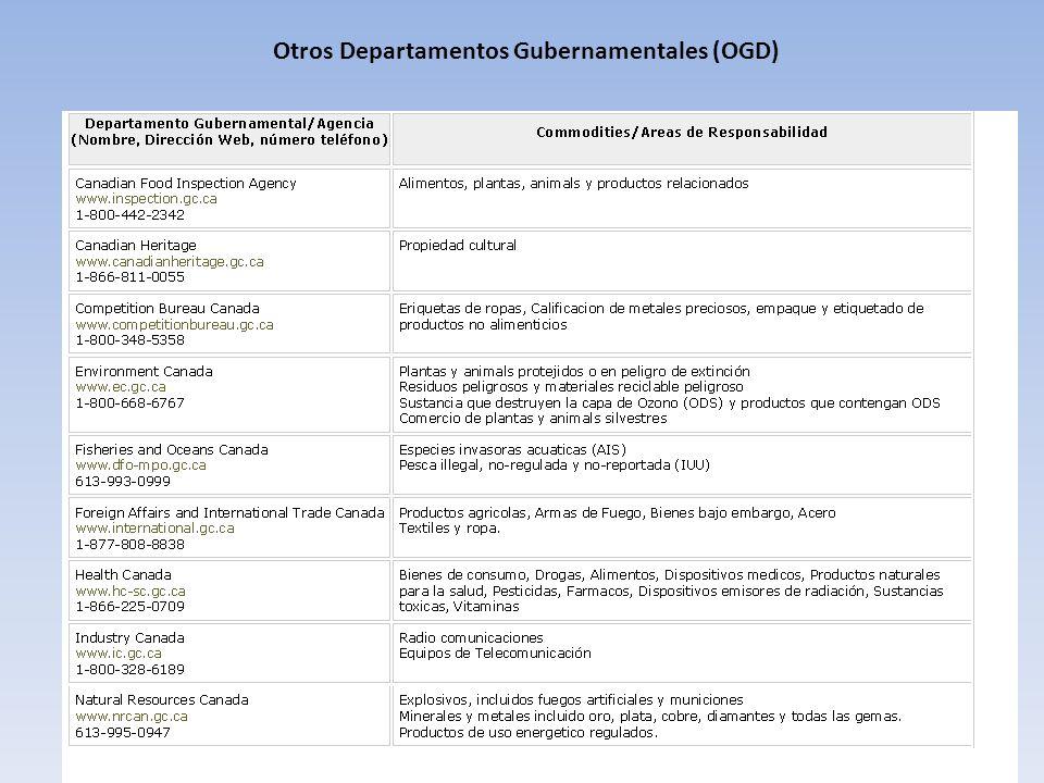 Otros Departamentos Gubernamentales (OGD)