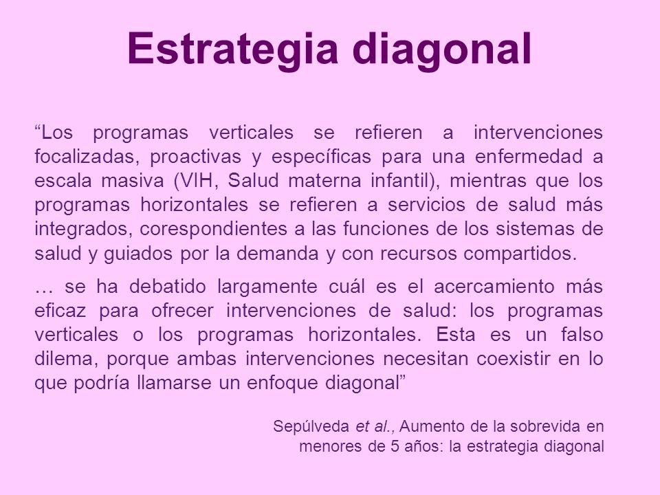 Estrategia diagonal Los programas verticales se refieren a intervenciones focalizadas, proactivas y específicas para una enfermedad a escala masiva (V
