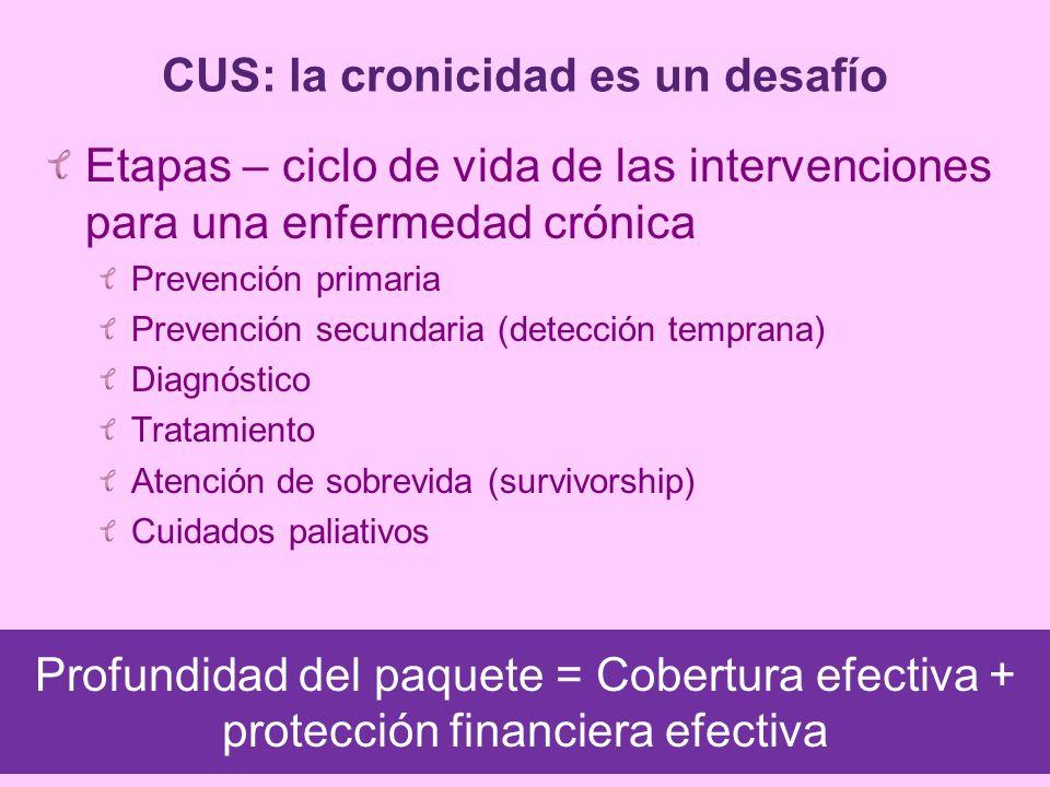 CUS: la cronicidad es un desafío Etapas – ciclo de vida de las intervenciones para una enfermedad crónica Prevención primaria Prevención secundaria (d