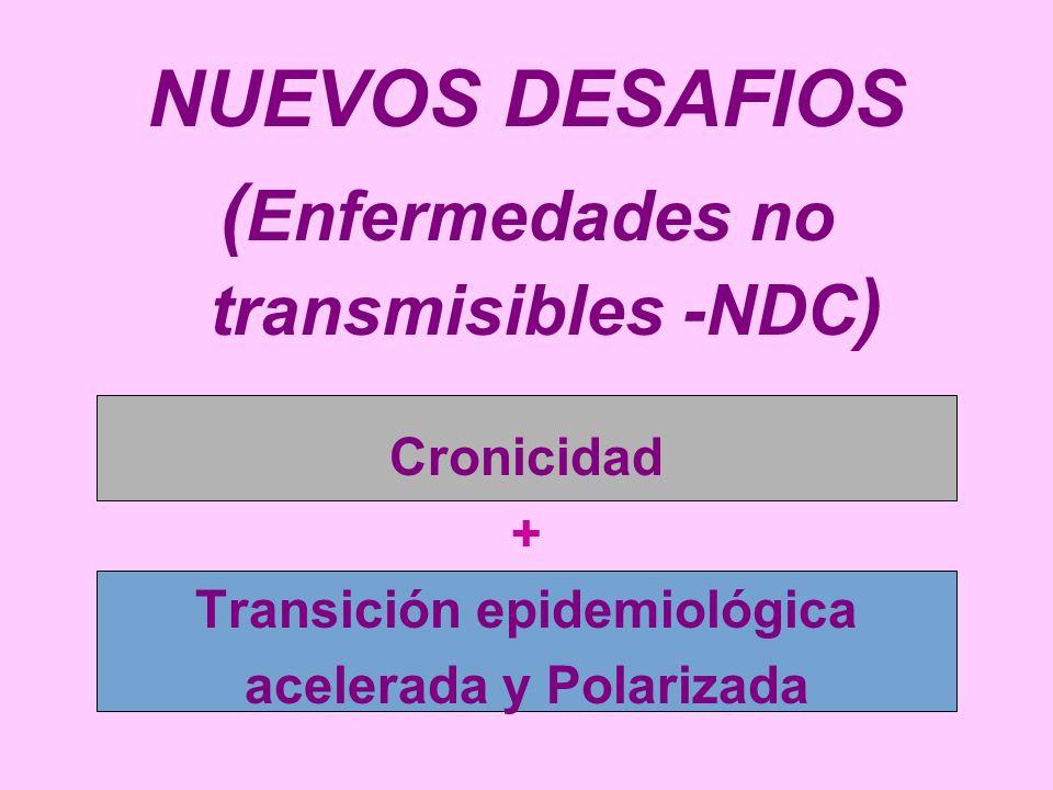 NUEVOS DESAFIOS ( Enfermedades no transmisibles -NDC ) Cronicidad + Transición epidemiológica acelerada y Polarizada