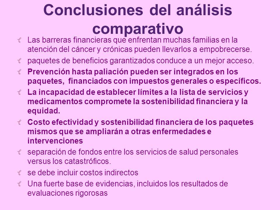 Conclusiones del análisis comparativo Las barreras financieras que enfrentan muchas familias en la atención del cáncer y crónicas pueden llevarlos a e