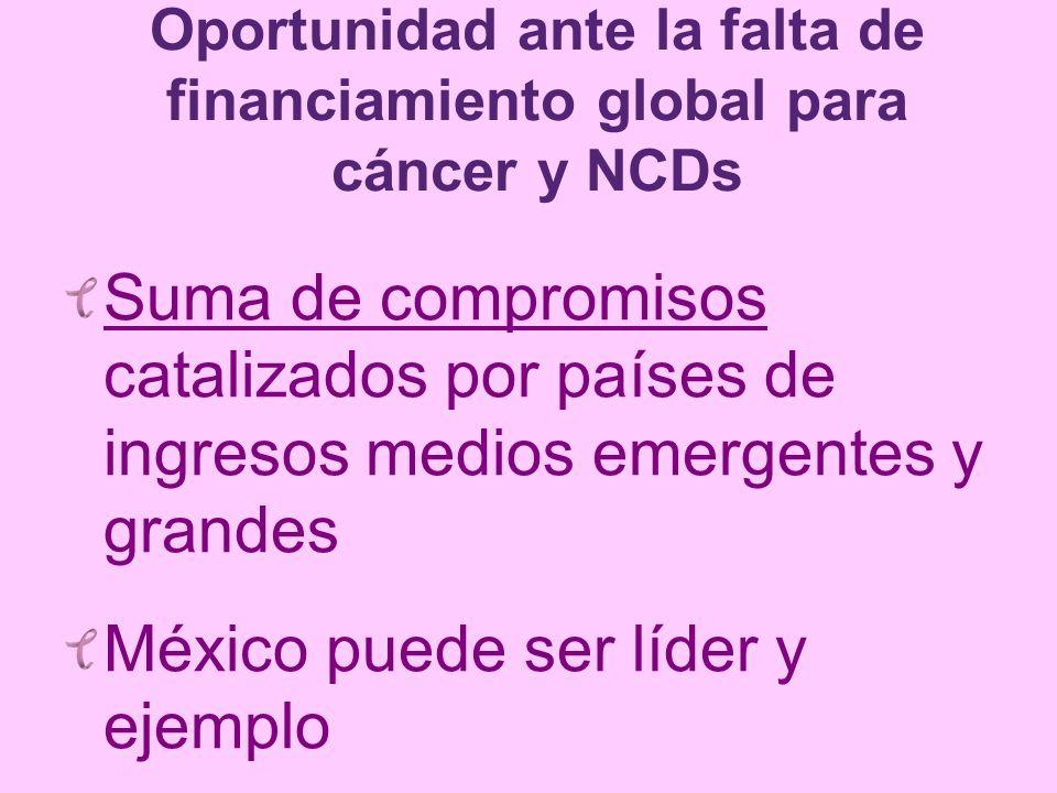 Oportunidad ante la falta de financiamiento global para cáncer y NCDs Suma de compromisos catalizados por países de ingresos medios emergentes y grand
