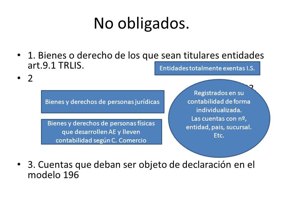 No obligados. 1. Bienes o derecho de los que sean titulares entidades art.9.1 TRLIS. 2.2. 2 33. 3. Cuentas que deban ser objeto de declaración en el m