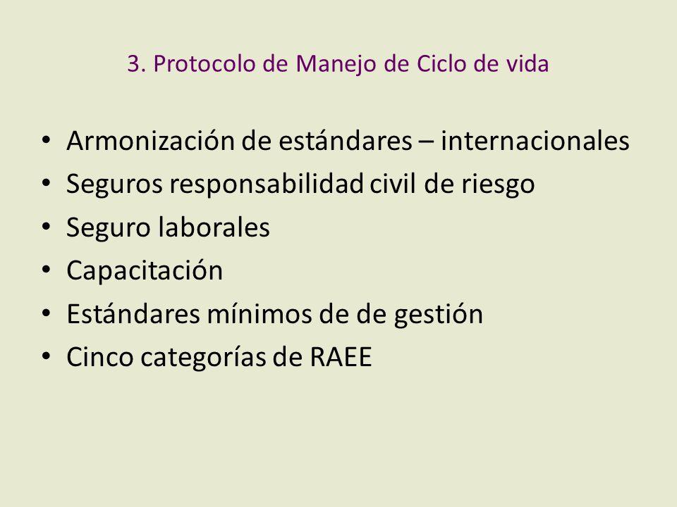 3. Protocolo de Manejo de Ciclo de vida Armonización de estándares – internacionales Seguros responsabilidad civil de riesgo Seguro laborales Capacita