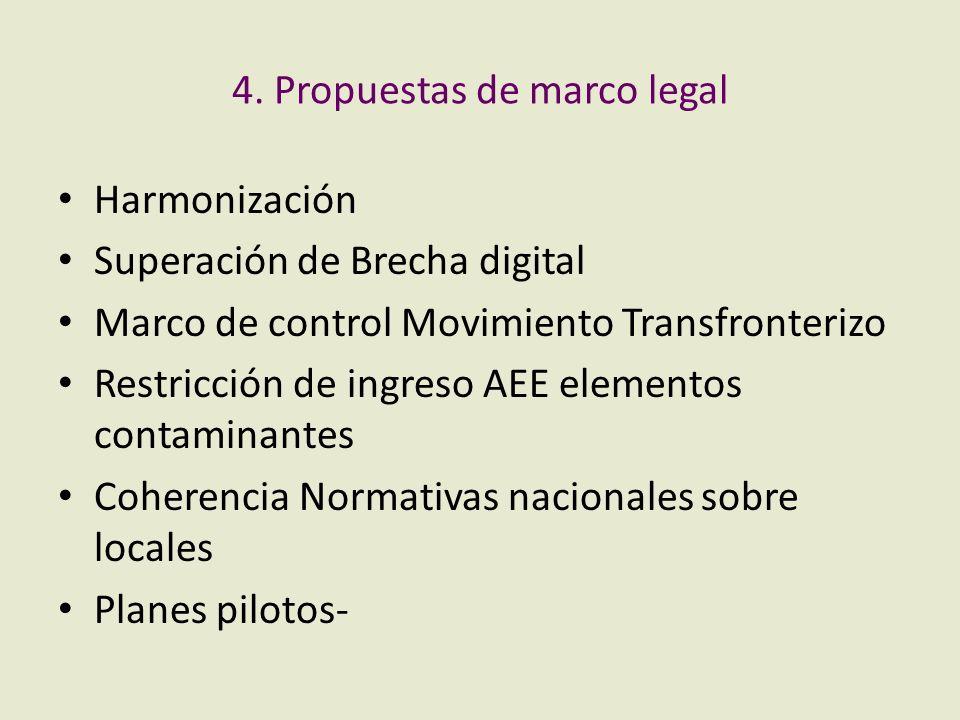 4. Propuestas de marco legal Harmonización Superación de Brecha digital Marco de control Movimiento Transfronterizo Restricción de ingreso AEE element