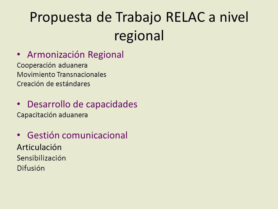 Propuesta de Trabajo RELAC a nivel regional Armonización Regional Cooperación aduanera Movimiento Transnacionales Creación de estándares Desarrollo de capacidades Capacitación aduanera Gestión comunicacional Articulación Sensibilización Difusión