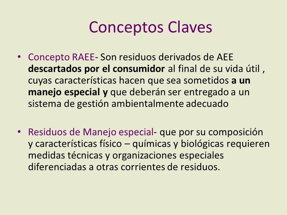 Conceptos Claves Concepto RAEE- Son residuos derivados de AEE descartados por el consumidor al final de su vida útil, cuyas características hacen que