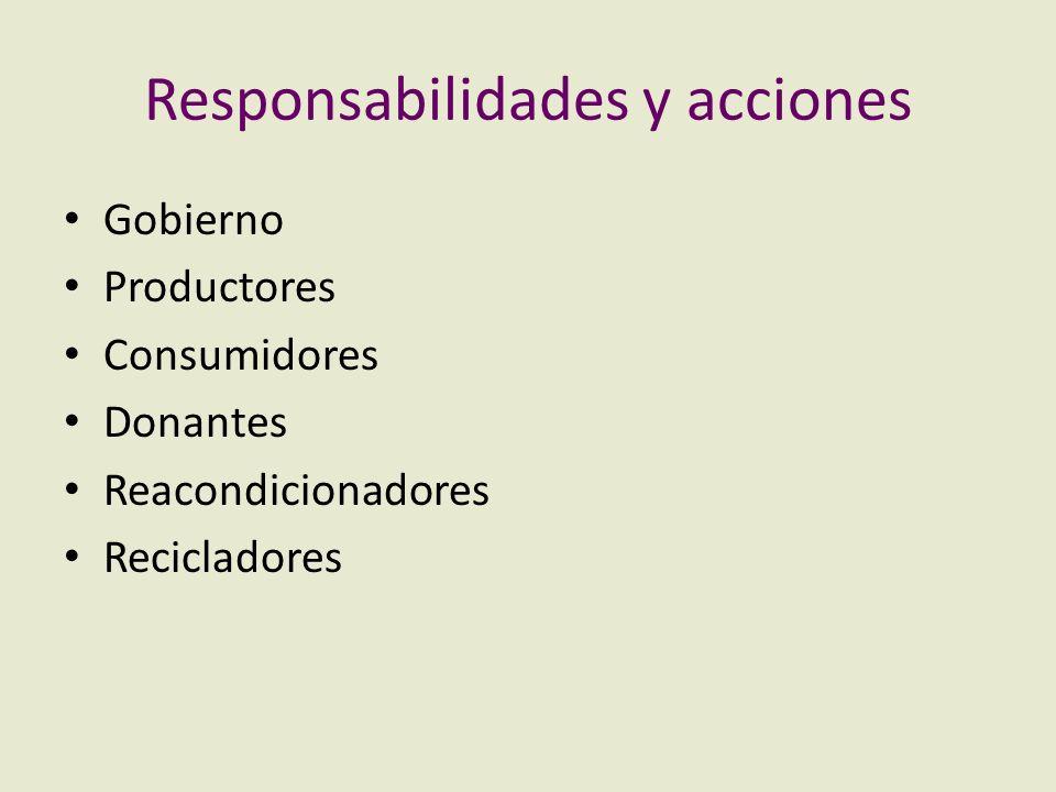 Responsabilidades y acciones Gobierno Productores Consumidores Donantes Reacondicionadores Recicladores