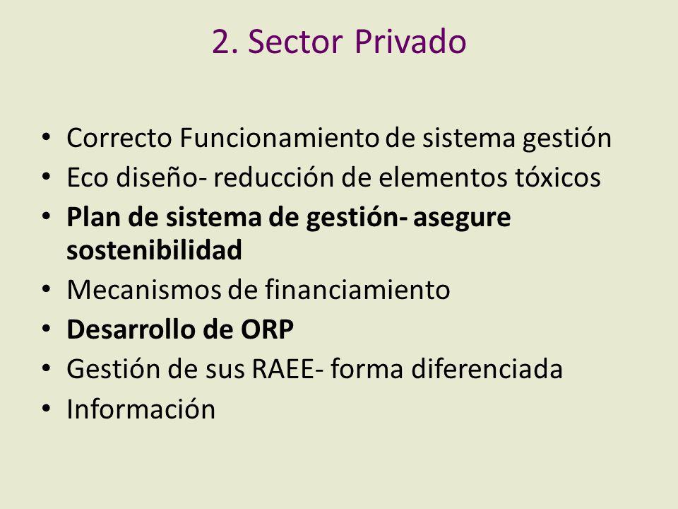 2. Sector Privado Correcto Funcionamiento de sistema gestión Eco diseño- reducción de elementos tóxicos Plan de sistema de gestión- asegure sostenibil