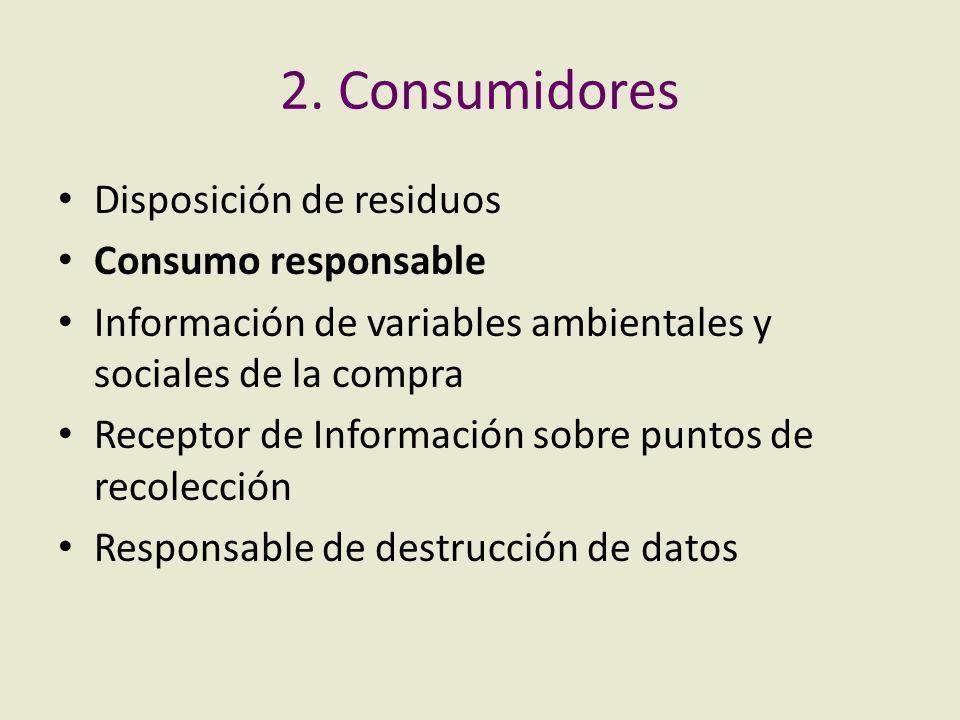 2. Consumidores Disposición de residuos Consumo responsable Información de variables ambientales y sociales de la compra Receptor de Información sobre