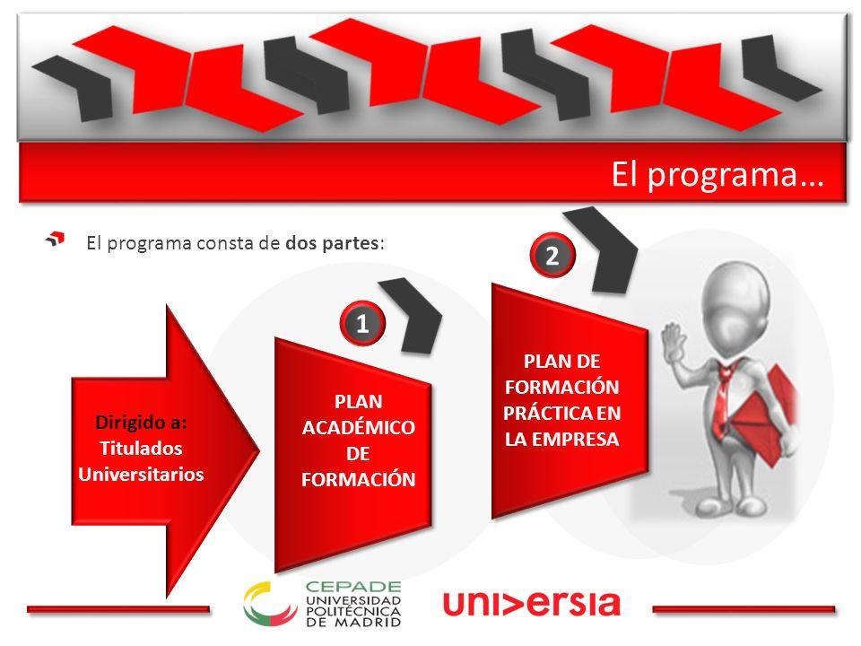 El programa… El programa consta de dos partes: PLAN ACADÉMICO DE FORMACIÓN PLAN DE FORMACIÓN PRÁCTICA EN LA EMPRESA 1 2 Dirigido a: Titulados Universitarios
