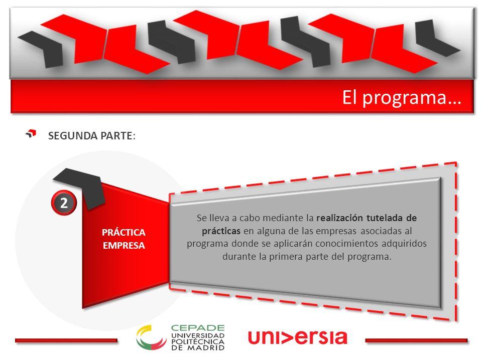 El programa… SEGUNDA PARTE: PRÁCTICA EMPRESA 2 Se lleva a cabo mediante la realización tutelada de prácticas en alguna de las empresas asociadas al programa donde se aplicarán conocimientos adquiridos durante la primera parte del programa.