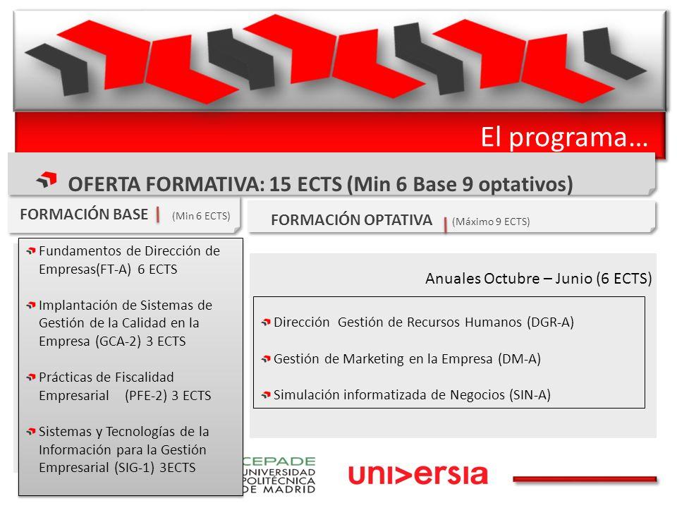 El programa… OFERTA FORMATIVA: 15 ECTS (Min 6 Base 9 optativos) FORMACIÓN BASE (Min 6 ECTS) FORMACIÓN OPTATIVA (Máximo 9 ECTS) Fundamentos de Dirección de Empresas(FT-A) 6 ECTS Implantación de Sistemas de Gestión de la Calidad en la Empresa (GCA-2) 3 ECTS Prácticas de Fiscalidad Empresarial (PFE-2) 3 ECTS Sistemas y Tecnologías de la Información para la Gestión Empresarial (SIG-1) 3ECTS Fundamentos de Dirección de Empresas(FT-A) 6 ECTS Implantación de Sistemas de Gestión de la Calidad en la Empresa (GCA-2) 3 ECTS Prácticas de Fiscalidad Empresarial (PFE-2) 3 ECTS Sistemas y Tecnologías de la Información para la Gestión Empresarial (SIG-1) 3ECTS Dirección Gestión de Recursos Humanos (DGR-A) Gestión de Marketing en la Empresa (DM-A) Simulación informatizada de Negocios (SIN-A) Anuales Octubre – Junio (6 ECTS)