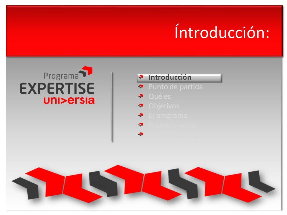 Íntroducción: Introducción Punto de partida Qué es Objetivos El programa Procedimiento Modelo de negocio