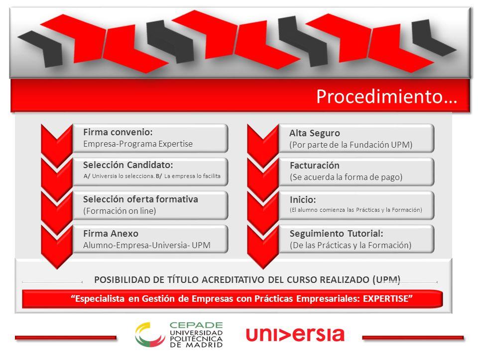 Procedimiento… Firma convenio: Empresa-Programa Expertise Selección Candidato: A/ Universia lo selecciona.