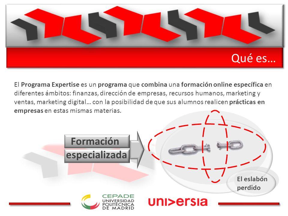 Qué es… El Programa Expertise es un programa que combina una formación online específica en diferentes ámbitos: finanzas, dirección de empresas, recursos humanos, marketing y ventas, marketing digital… con la posibilidad de que sus alumnos realicen prácticas en empresas en estas mismas materias.