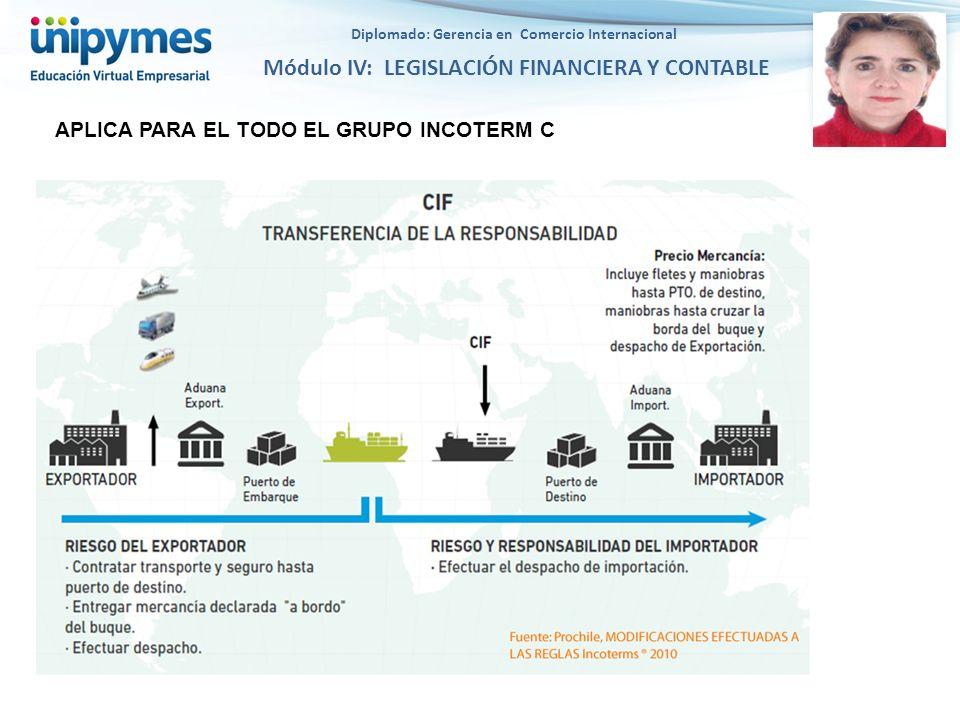 Diplomado: Gerencia en Comercio Internacional Módulo IV: LEGISLACIÓN FINANCIERA Y CONTABLE APLICA PARA EL TODO EL GRUPO INCOTERM C