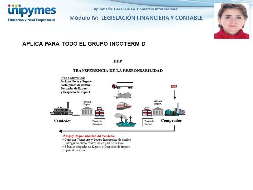 Diplomado: Gerencia en Comercio Internacional Módulo IV: LEGISLACIÓN FINANCIERA Y CONTABLE APLICA PARA TODO EL GRUPO INCOTERM D