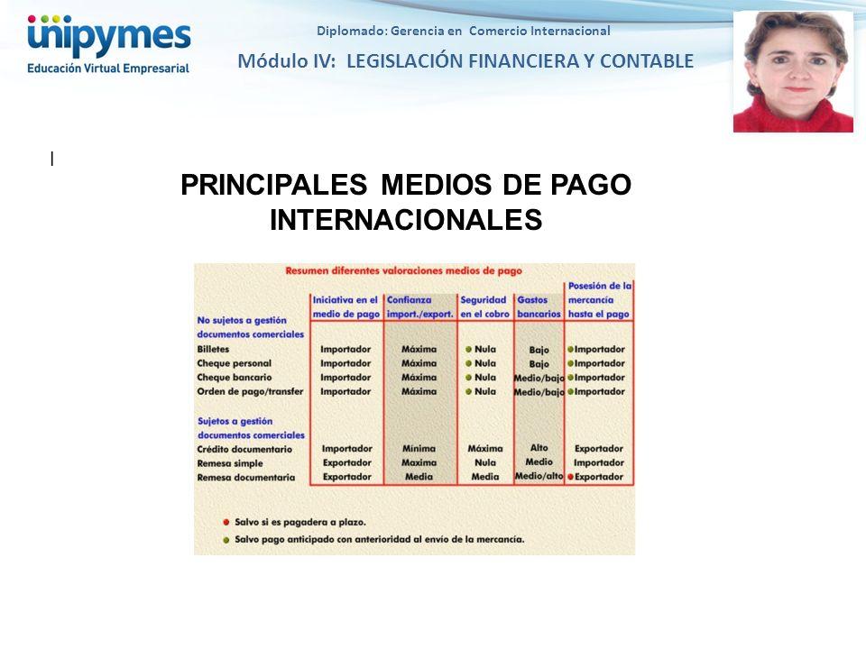 Diplomado: Gerencia en Comercio Internacional Módulo IV: LEGISLACIÓN FINANCIERA Y CONTABLE l PRINCIPALES MEDIOS DE PAGO INTERNACIONALES