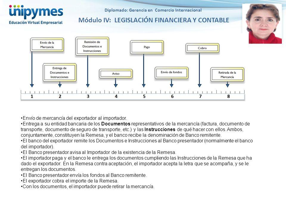 Diplomado: Gerencia en Comercio Internacional Módulo IV: LEGISLACIÓN FINANCIERA Y CONTABLE Envío de mercancía del exportador al importador. Entrega a