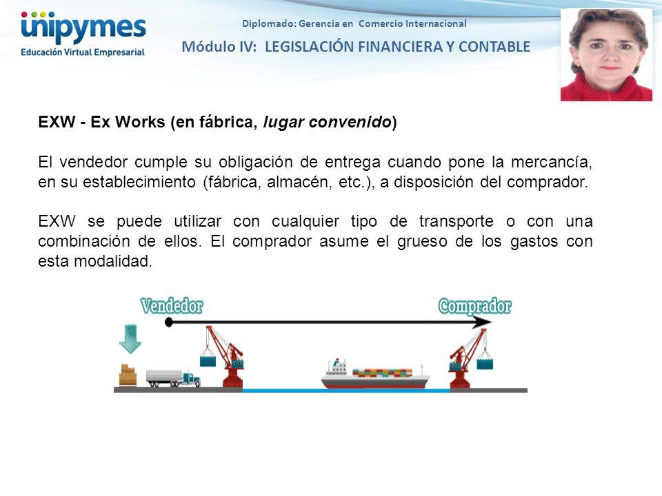 Diplomado: Gerencia en Comercio Internacional Módulo IV: LEGISLACIÓN FINANCIERA Y CONTABLE EXW - Ex Works (en fábrica, lugar convenido) El vendedor cu