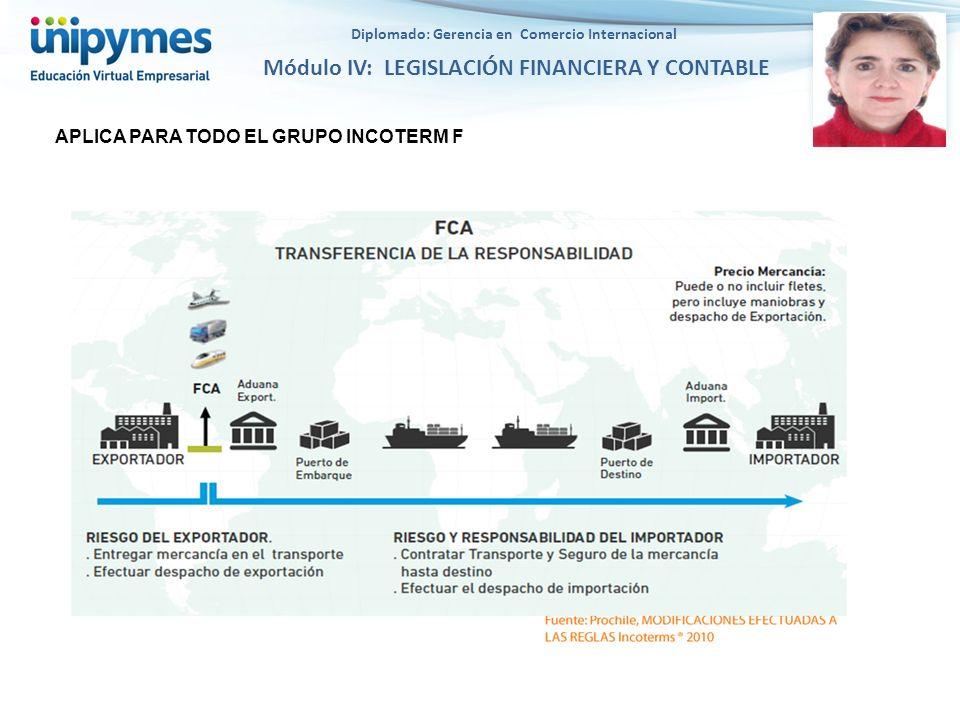 Diplomado: Gerencia en Comercio Internacional Módulo IV: LEGISLACIÓN FINANCIERA Y CONTABLE APLICA PARA TODO EL GRUPO INCOTERM F