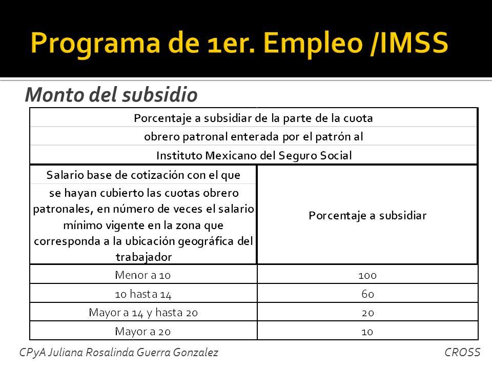 CPyA Juliana Rosalinda Guerra Gonzalez CROSS Monto del subsidio
