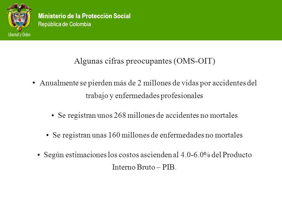 Ministerio de la Protección Social República de Colombia Algunas cifras preocupantes (OMS-OIT) Anualmente se pierden más de 2 millones de vidas por ac
