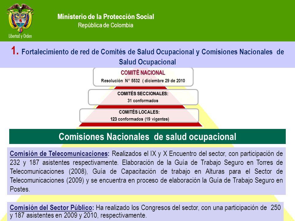 Ministerio de la Protección Social República de Colombia COMITÉ NACIONAL Resolución N° 5532 ( diciembre 29 de 2010 COMITÉS SECCIONALES: 31 conformados COMITÉS LOCALES: 123 123 conformados (19 vigentes) Comisión de Telecomunicaciones: Realizados el IX y X Encuentro del sector, con participación de 232 y 187 asistentes respectivamente.