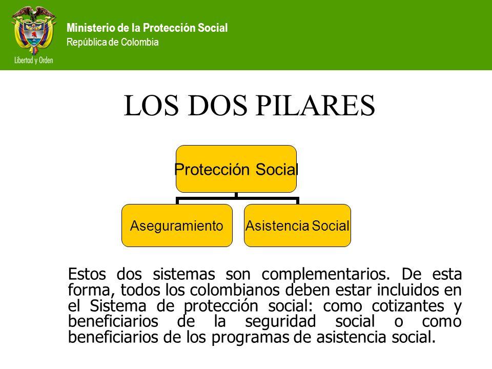 Ministerio de la Protección Social República de Colombia LOS DOS PILARES Protección Social Aseguramiento Asistencia Social Estos dos sistemas son complementarios.