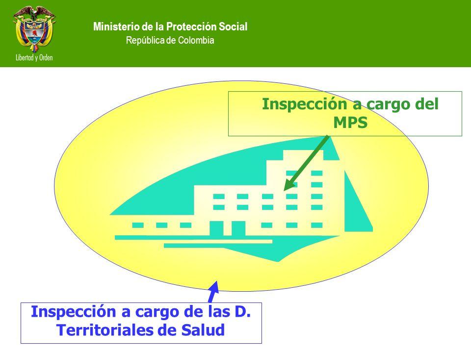 Ministerio de la Protección Social República de Colombia Inspección a cargo del MPS Inspección a cargo de las D. Territoriales de Salud